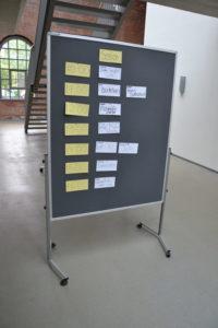 Die spontane Session-Planung des Barcamp Ems 2019.