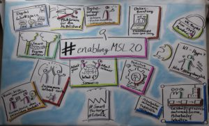 Graphic Recording von Sonja Raiber (muensterland e.V.) zum enablingcamp Münsterland 2020.